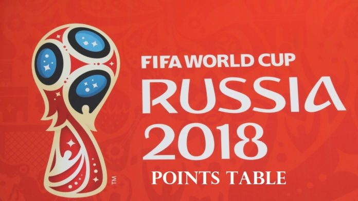 fifa world cup 2018 point table